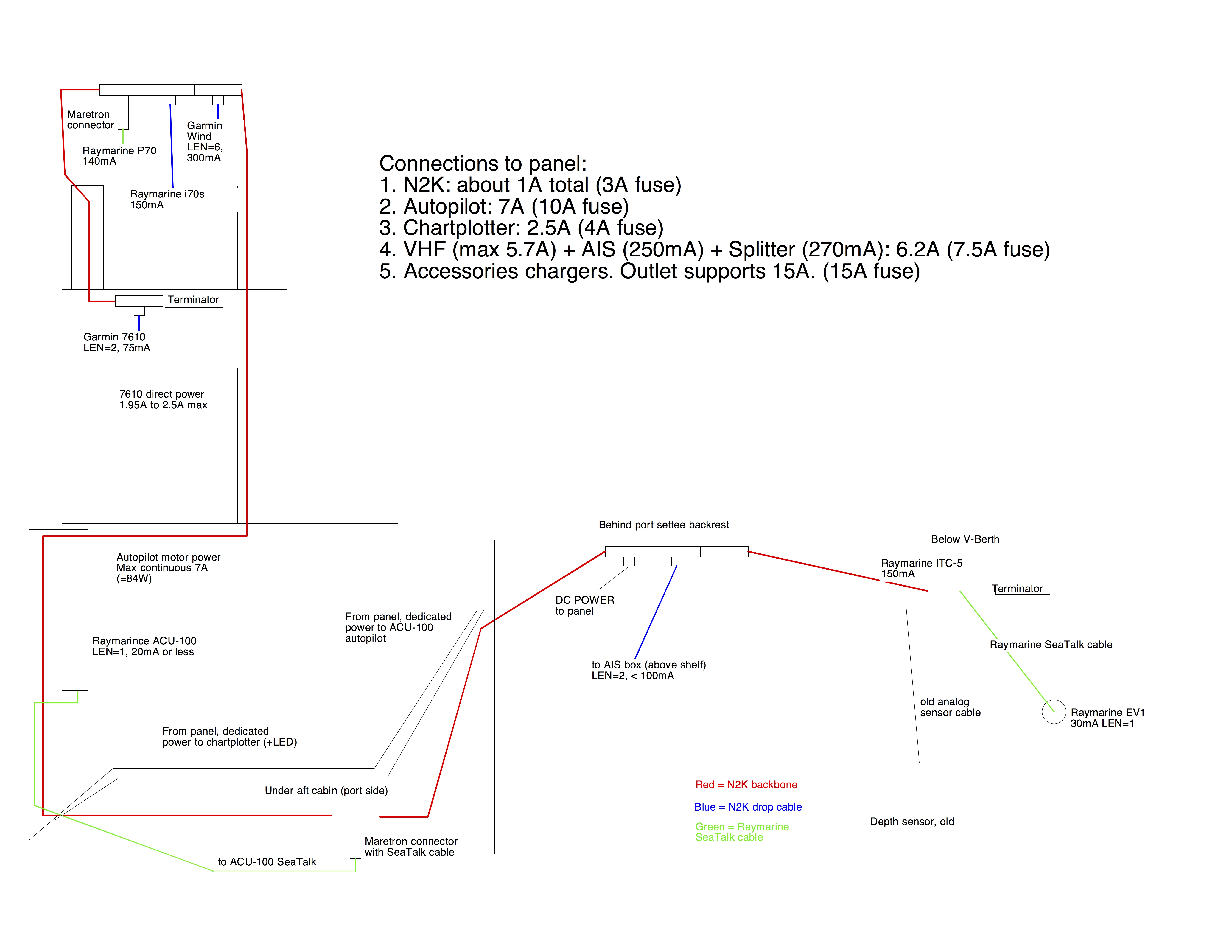 Instruments Nmea Wiring Diagram Here Is An Of My Setup